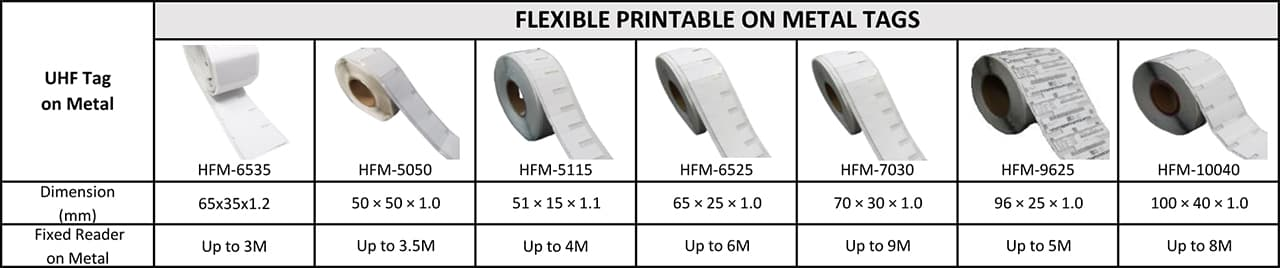 Flexible RFID Auf Metall Tags