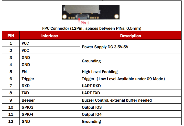 PIN Zuweisung des M-550 integrierten RFID UHF Lesermoduls