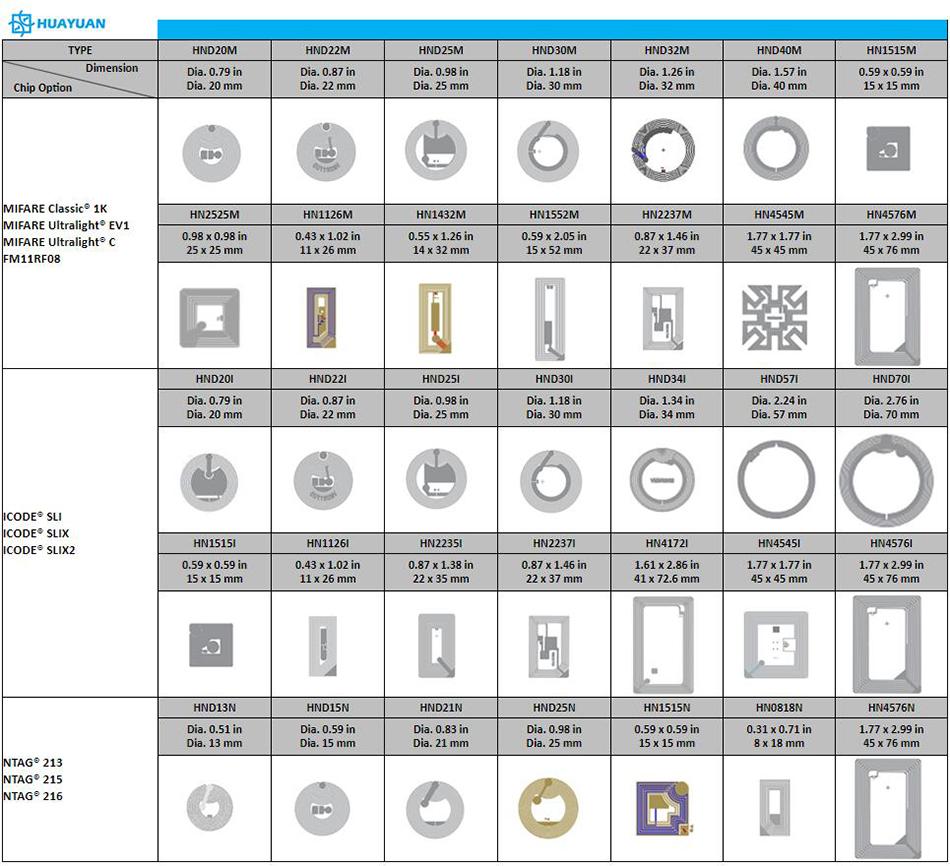 HUAYUAN HF RFID Inlays & Tags Katagorie