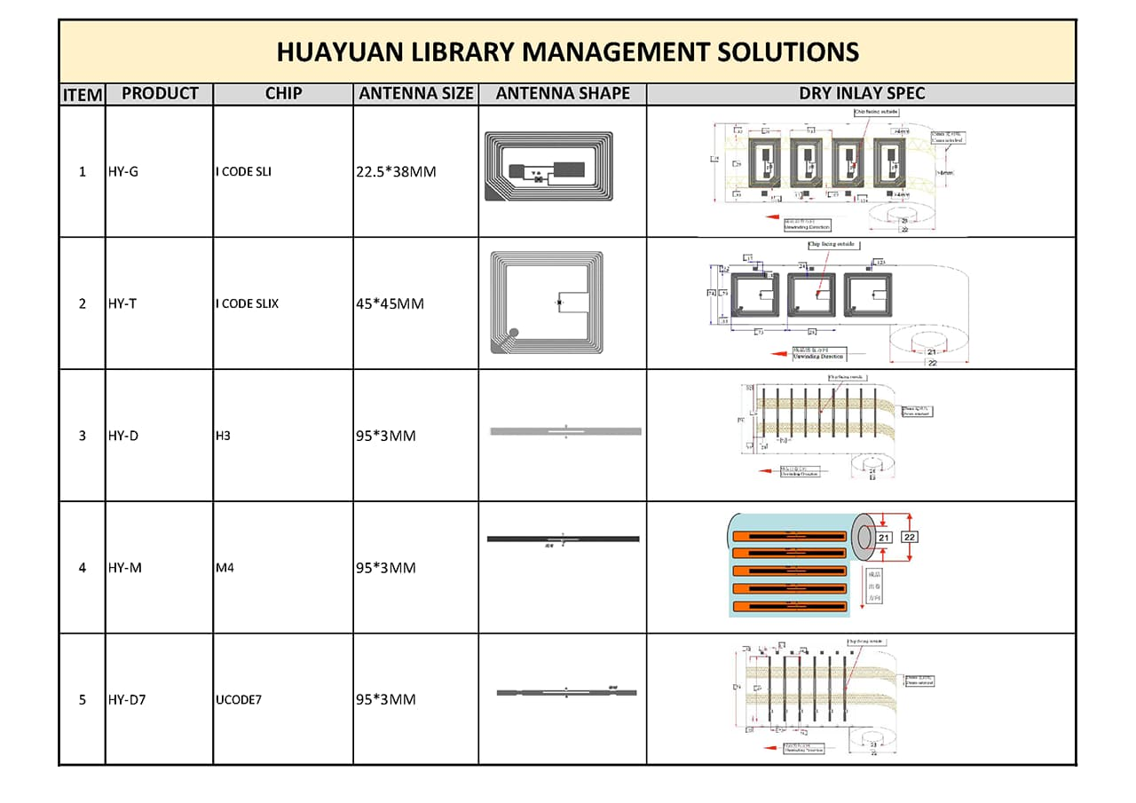 Huayuan rfid Bibliothek Tag Auswahl